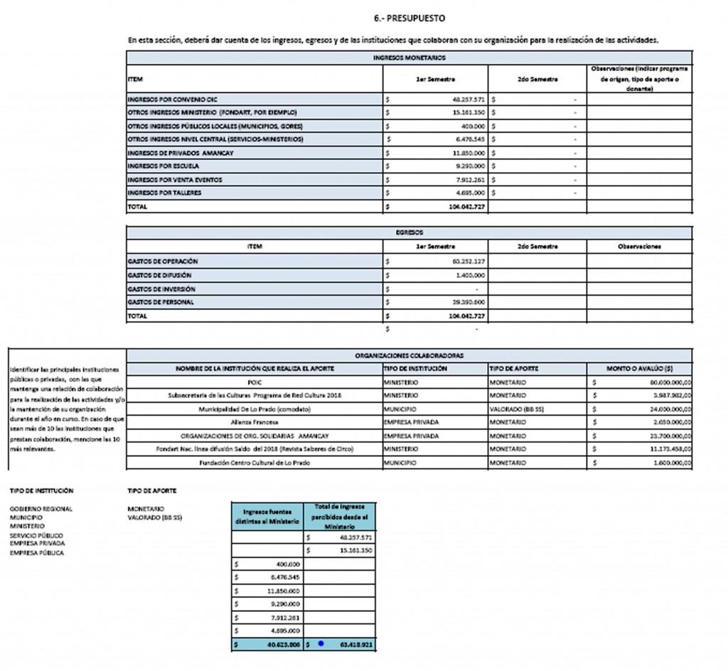 informe2019finanzas